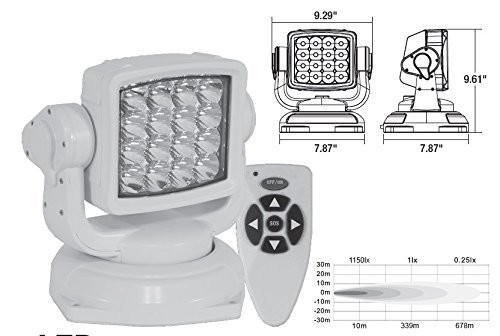 Buyers Remote Control LED Spot Light